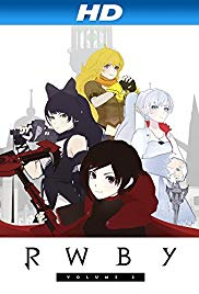 Watch Free RWBY: Volume 2 (2014)