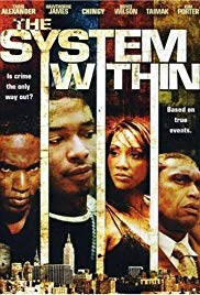 Watch Free The System Within (2006)