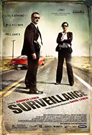 Watch Free Surveillance (2008)
